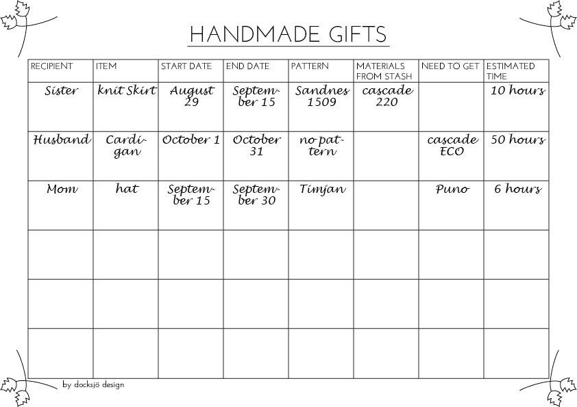 Handmade gifts planer